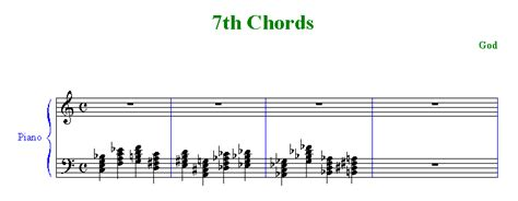 Free piano lesson on 7th chords