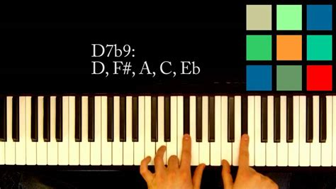 How To Play A D7b9 Chord On The Piano - YouTube